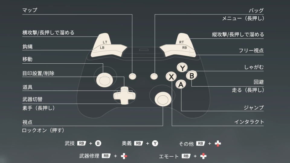 naraka-bladepoint-controller-setting-2