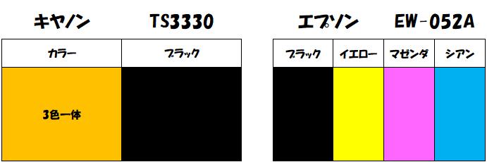printer-canon-epson-tigai-hikaku-ink-2-1