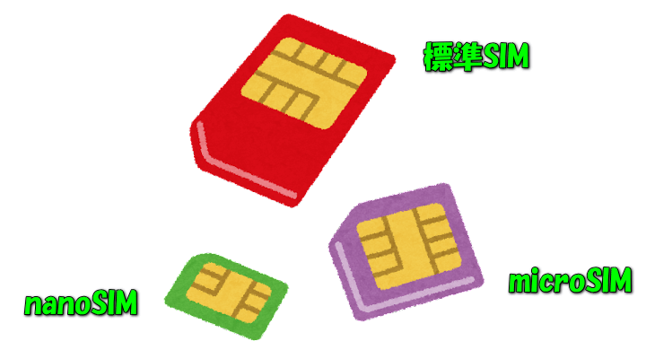 rakuten-mobile-sim-size-1