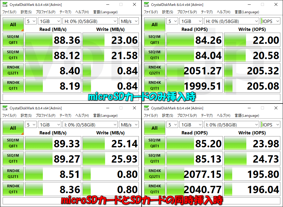 sdcg-64gb-benchmark