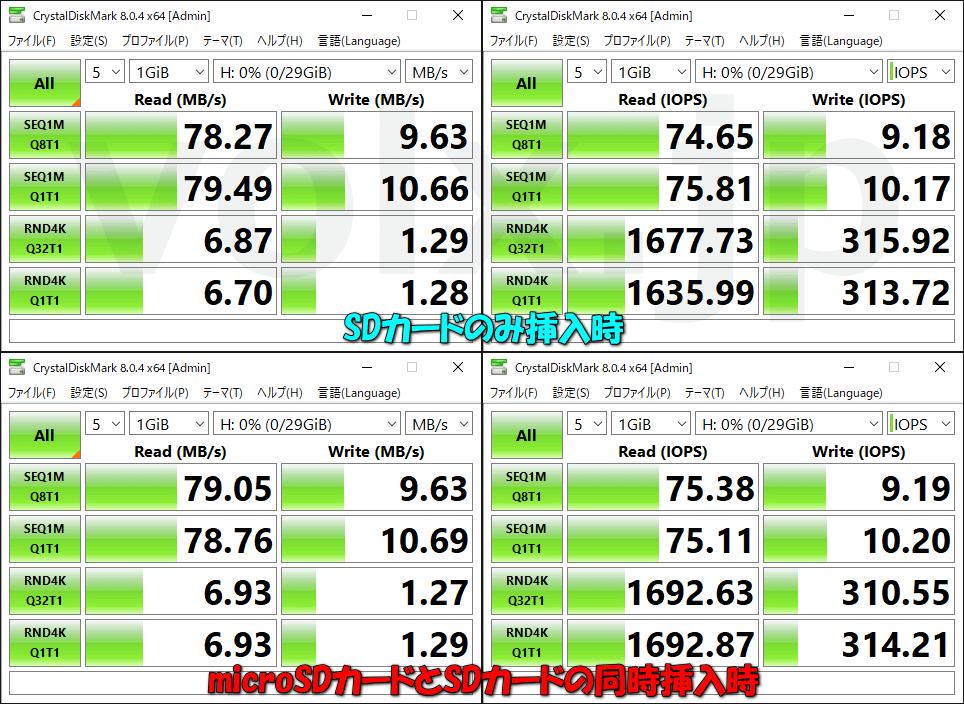 sp032gbsdhau1v10-benchmark