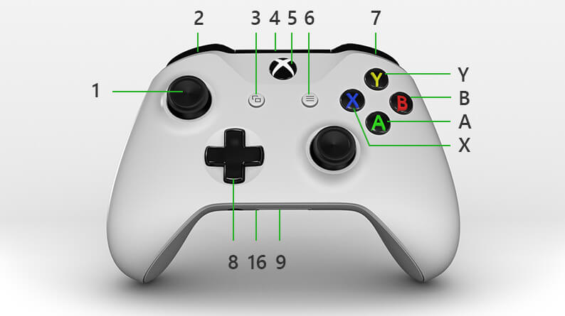 xbox-one-wireless-controller-button-location