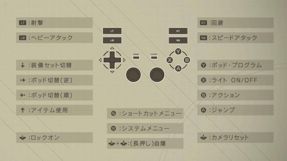 nier-automata-controller-setting-template-3