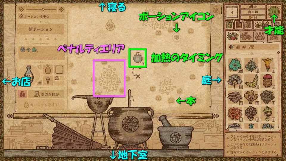 potion-craft-game-system