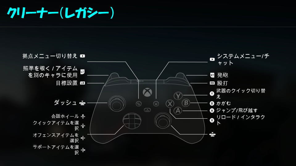 back-4-blood-controller-setting-2
