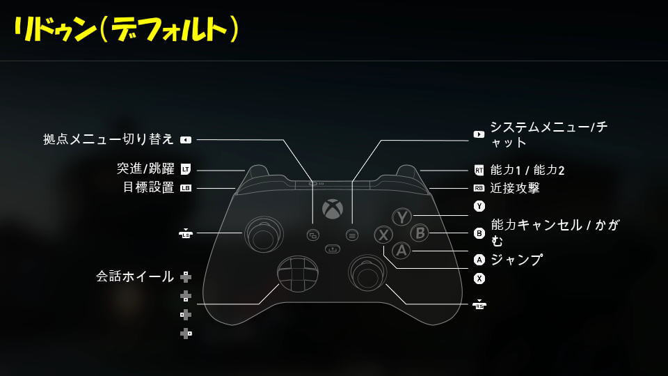 back-4-blood-controller-setting-3