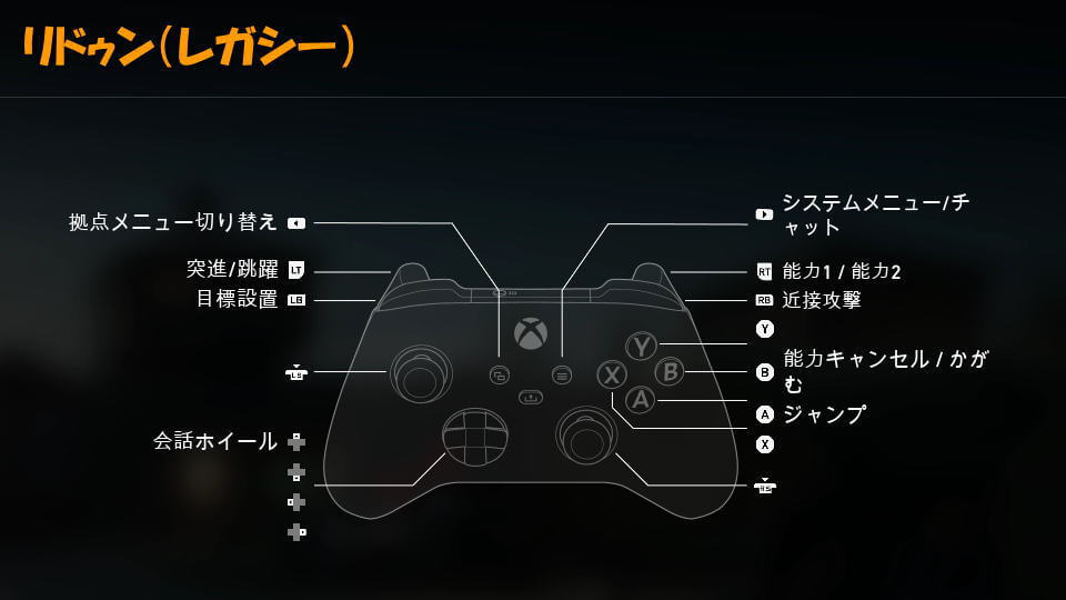 back-4-blood-controller-setting-4